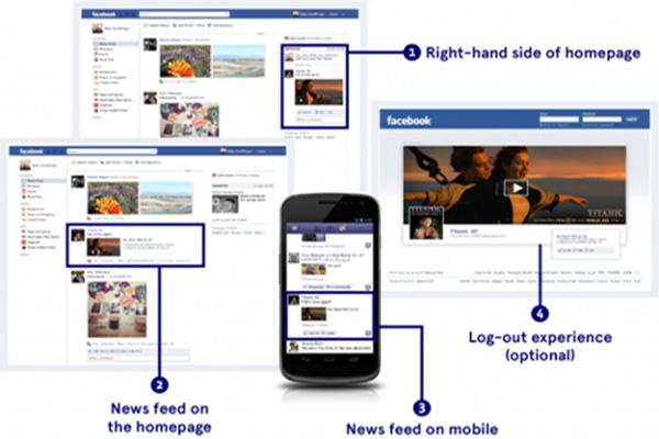 5 ưu điểm của Facebook ads
