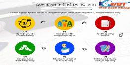 Quy Trình Thiết Kế Website Bán Sáp Vuốt Tóc